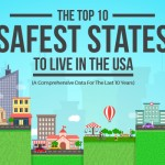 The-Top-10-Safest-States- featured image-homesecuritylist