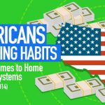 Americans Spending Habits title image 2