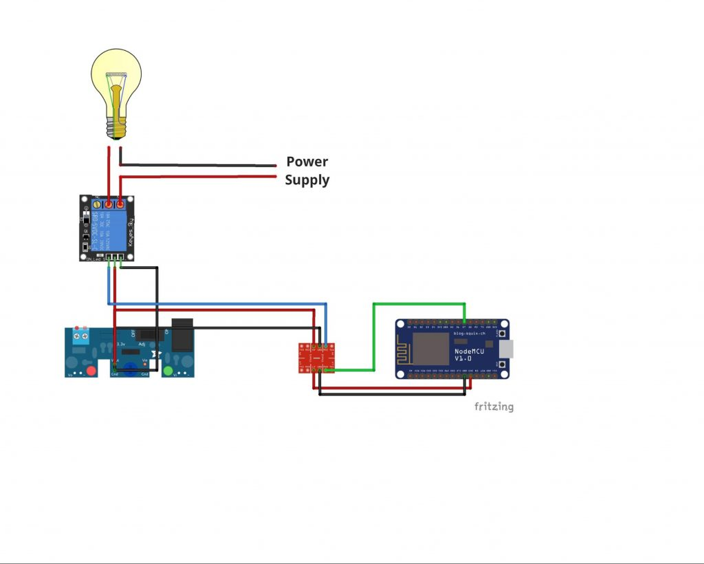 Build your own home automation system for under 40 step Diy home automation