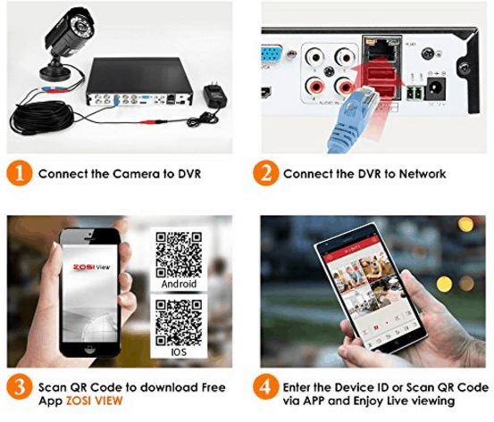 Best Security DVR Kits For 2018 - Home Security List